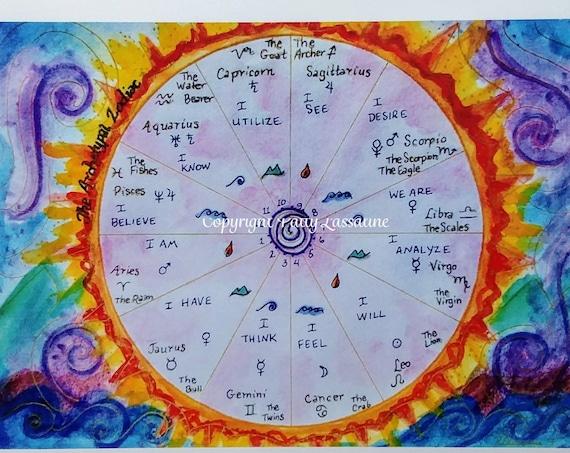 The Archetypal Zodiac Postcard