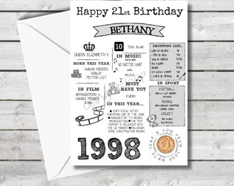 Personalised 21st Birthday Card With 1998 Two Pence Coin In Britain