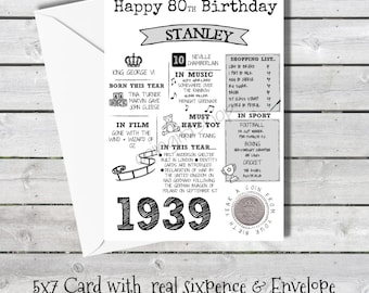 Personalised 80th Birthday Card With 1939 Sixpence In Britain