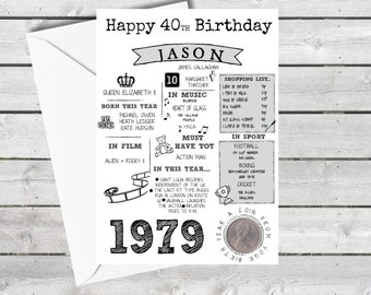 Personalised 40th Birthday Card With 1979 Old Five Pence In Britain