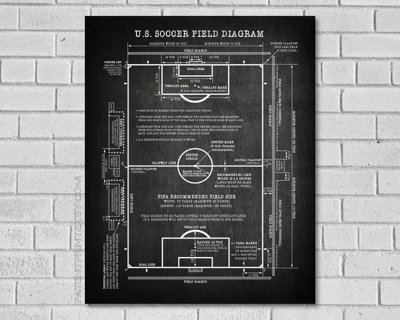 Soccer Field Diagram Wall Decor Soccer Poster Soccer Print