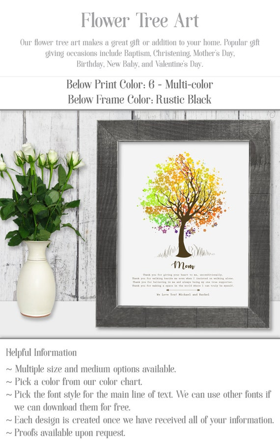 Mothers Day Gift For Nana Mom Best Friend 36th Birthday