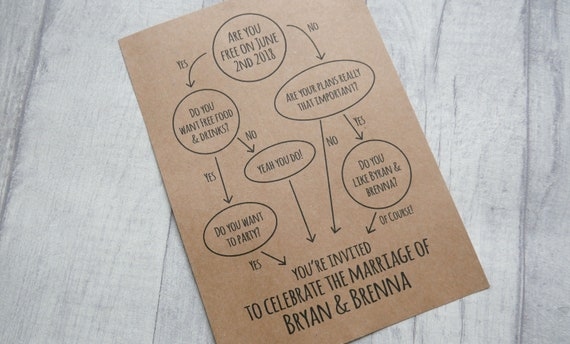 DIGITAL Fun Flowchart Wedding Save The Dates Quirky