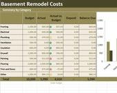 Basement Remodel Costs Calculator Excel Template, Renovation Cost vs. Budget Tracker, Finish Basement Planner