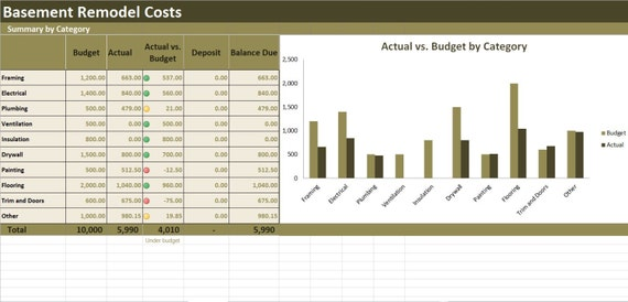 Basement Remodel Costs Calculator Excel Template ...