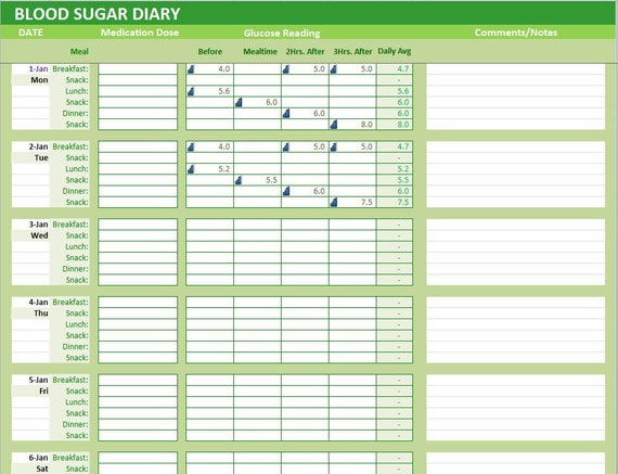 blood sugar log excel  Blood Sugar Diary Excel Template Glucose Levels Tracker | Etsy