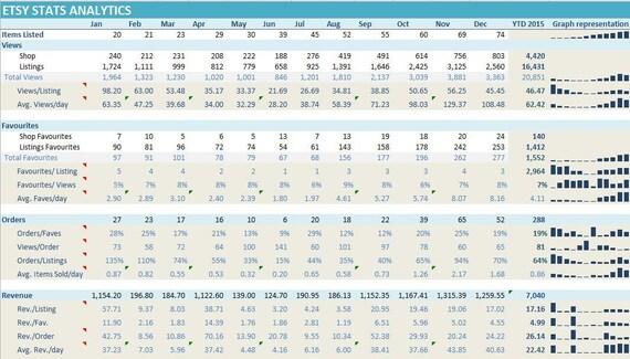 Etsy stats analytics excel template ytd business metrics etsy image 0 wajeb Choice Image