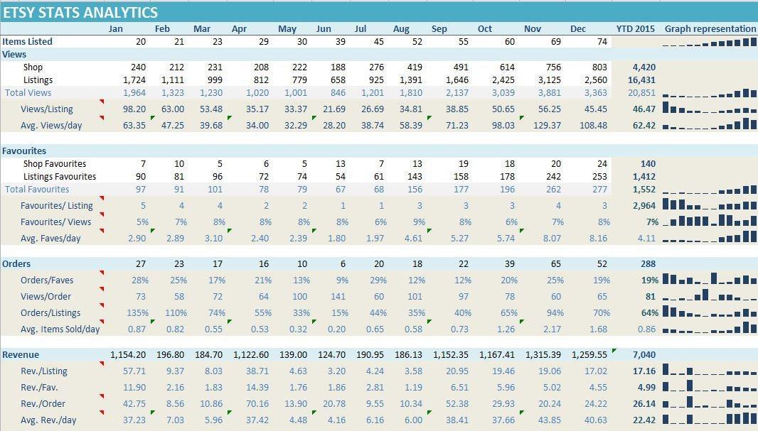 Etsy stats analytics excel template ytd business metrics etsy zoom flashek Choice Image