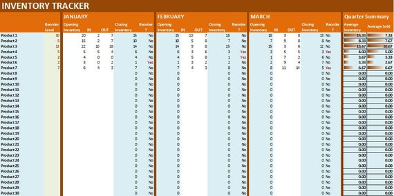 quarterly inventory tracker excel template