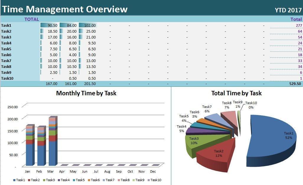 Beste Monatliche Planervorlage Excel Bilder - Dokumentationsvorlage ...