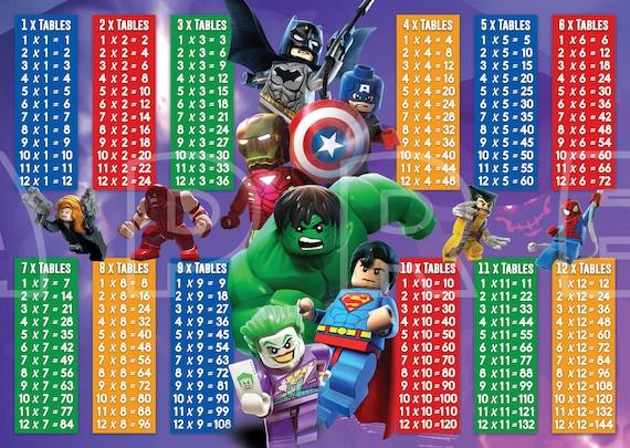 Marvel avengers superhero lego maths times tables etsy - Poster table de multiplication ...