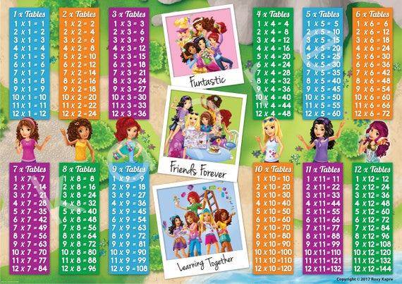 LEGO-Freunde Mathe Mal Tabellen Multiplikation Kinder | Etsy