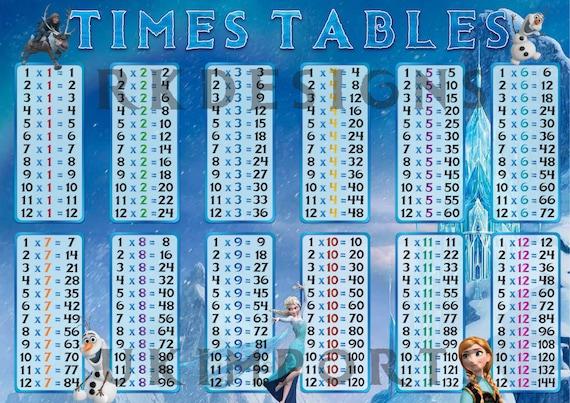 Disneys gefrorenen Cast Mathe Mal Tabellen / Multiplikation | Etsy