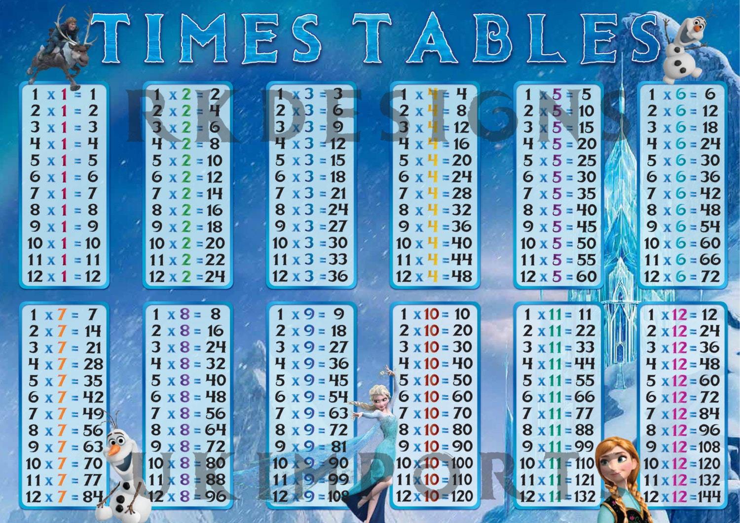 Disney\'s FROZEN Cast MATHS Times Tables / Multiplication | Etsy