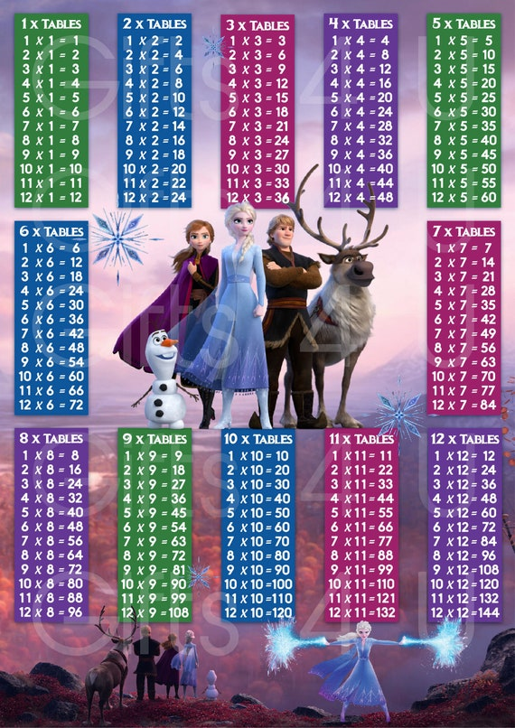 Disney S Frozen 2 Times Tables Multiplication Chart Etsy