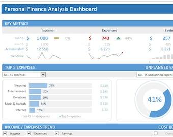 Excel Budgetplaner Einfaches Budget Detaillierte | Etsy