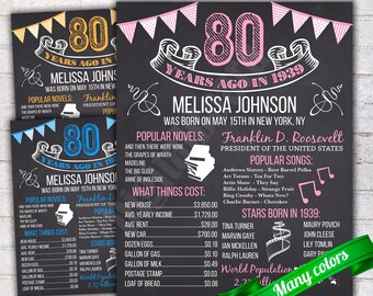 80th Birthday Chalkboard Poster Sign Personalized 80 Years Ago Back In 1939 USA Events Gift Color Customizable