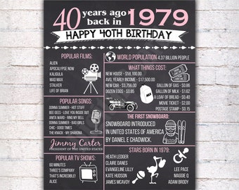 40th Birthday Decoration For Women 40 Year Old Man Years Ago Poster Decorations Men Ideas Rose