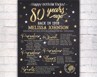 80th Birthday Chalkboard Sign Personalized 1939 Poster Gift For Women Men Party Decorations 80 Years Ago USA Events