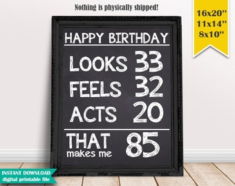 85th Birthday Chalkboard Poster Sign Looks Feels Acts Decoration Party Card Instant Download Printable File