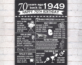 70th Birthday Poster Gift For Men Decoration 70 Year Old 1949 Chalkboard