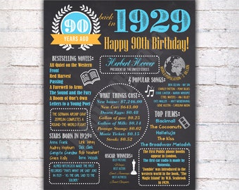 90th Birthday Chalkboard Sign Poster Printable 90 Years Ago Back In 1929 USA Events Gift For Dad Mom
