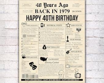 40th Birthday Board Etsy