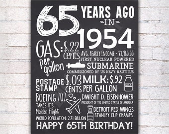 65th Birthday Chalkboard Sign Poster Printable 65 Years Ago Back In 1954 USA Events Gift For Dad Mom