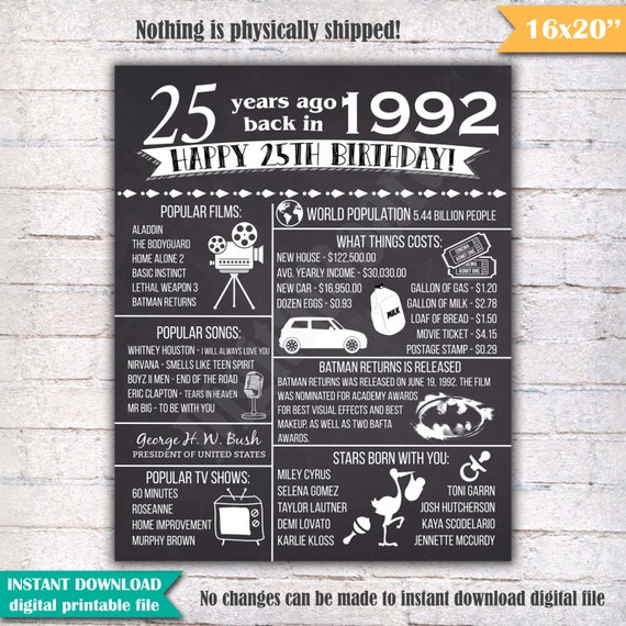 Items Similar To 1947 Birthday Trivia Game: Items Similar To 25th Birthday Chalkboard Poster Sign, 25