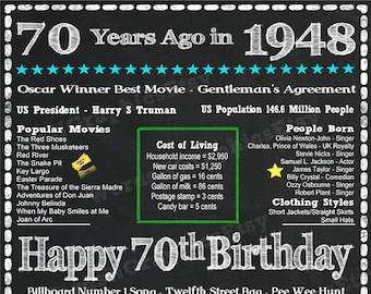 70 Years Old Fun Facts 1948 Year You Were Born Back In 70th Birthday Chalkboard Poster File Gift Mom Dad Grandma Grandpa 4 JPG White NB