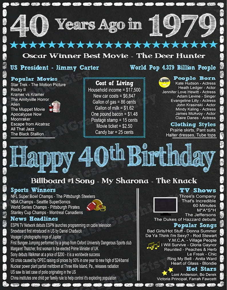 1979 Year You Were Born 40th Birthday Chalkboard Poster File Etsy