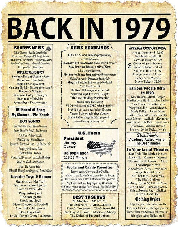 Back In 1979 Newspaper Style Poster, Born in 1979, 1979 Birthday,  Printable, Gift Ideas for Her, Birthday Gift Ideas for Him, 3 JPG Files