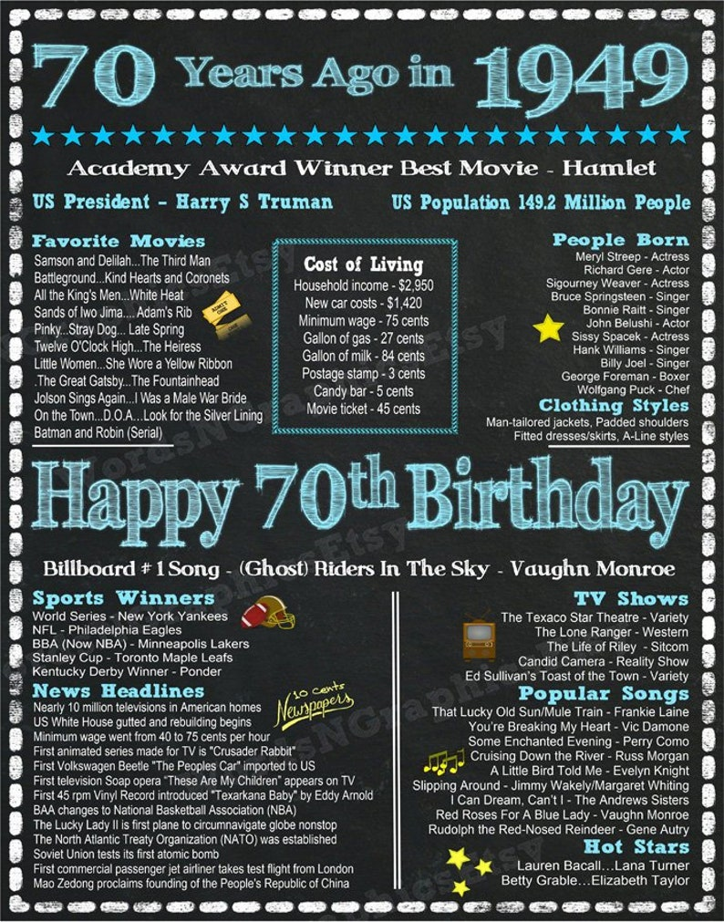 70 Years Old Fun Facts 1949 Year You Were Born Printable File Back in 1949  70th Birthday Chalkboard Poster Gift Him Dad 4 JPG Blue NB