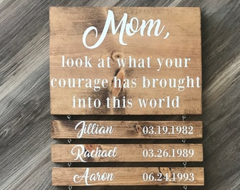 Wood Sign for Mom - Gift for Mom - Mom Gift - Mother's Day Gift - Mom Sign - Birthday Gift for Mom - Mom Birthday - Mother Gift