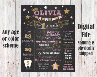 Twinkle Twinkle Little Star Birthday Chalkboard Sign, Twinkle Twinkle Little Star First Birthday Poster, Twinkle Twinkle Birthday Board