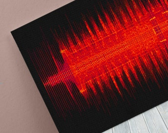 Slow Ride Sound Wave Art Inspired By Foghat - 24x8 Inch Canvas, Poster or Digital Image - Free P&P
