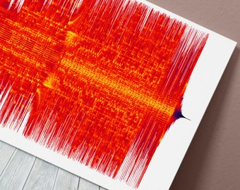Cant Feel My Face Sound Wave Art Inspired By The Weeknd - 24x8 Inch Canvas, Poster or Digital Image - Free P&P