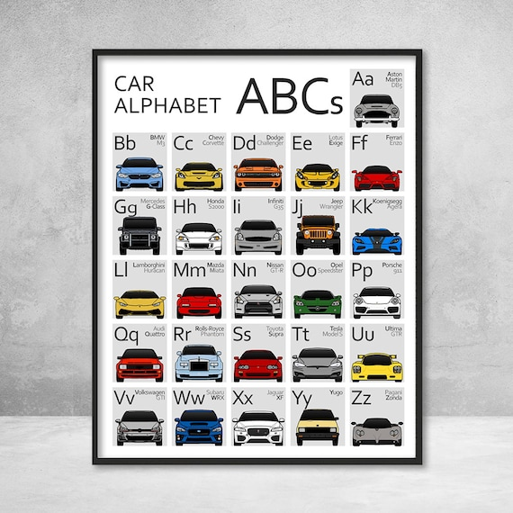 Chevrolet Corvette Evolution Wall Art Poster Brochure Picture Print A3