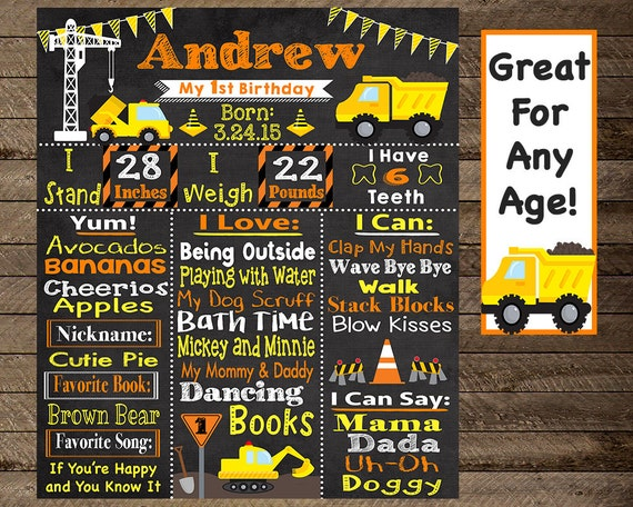 Construction Birthday Chalkboard First Theme Party Boy 1st 2nd