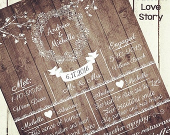 Rustic Wood Wedding Sign, Rustic Wedding, Love Story Sign, Wedding Shower, Love Story Poster, Digital Download,Custom Wedding,Wood Poster