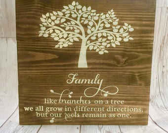 family christmas gifts family tree home decor family gift ideas family quote sign gift ideas for parents family quote sign wood signs