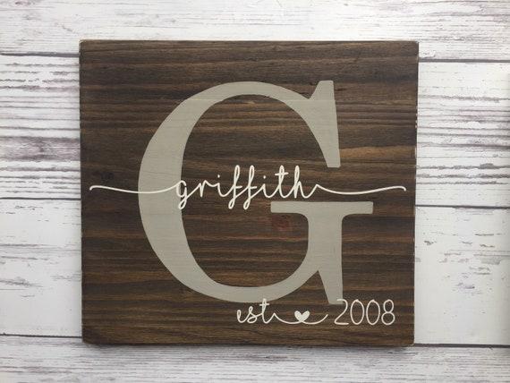 Last Name Sign Wood Sign Established Sign Family Name Sign Etsy