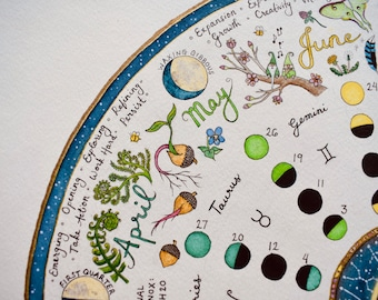 """Lunar Calendar 2022 / Wheel of the Year ~ Moon Phases / Astrological seasons~ watercolor painting printed on 13x13"""" matte cardstock paper"""