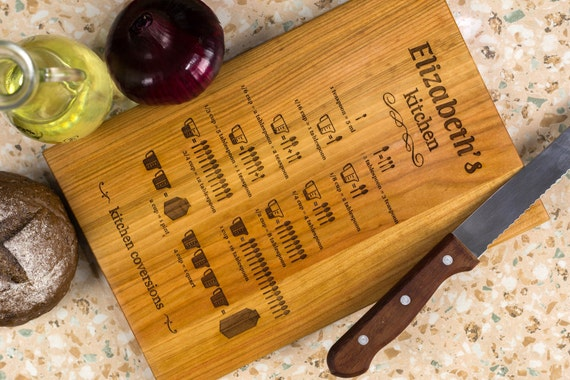 typed recipe cutting board - 570×380
