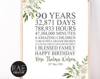 Floral 90th Birthday Gift Printable Party Decor 90 Poster 1928 Facts Years Old