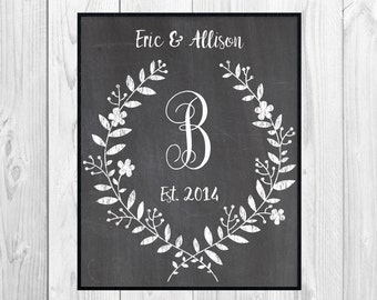 Personalized Family Name Sign, Chalkboard Family sign, Family Name Sign, Wedding Gift, Monogram Family sign, Family Established sign