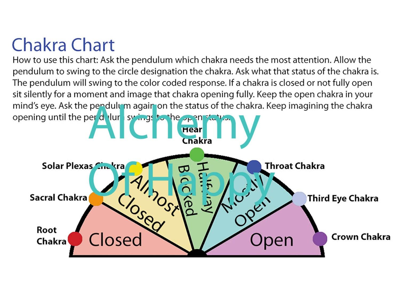 photograph about Free Printable Pendulum Charts titled Chakra Pendulum Chart - Printable