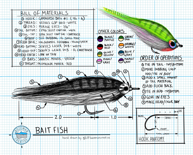 Pack De Cristal Flash ou Flashabou for fly tying choisir couleur//type de menu
