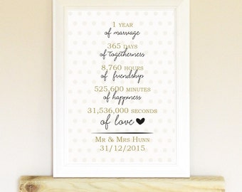 1st Anniversary Gift For Husband Etsy