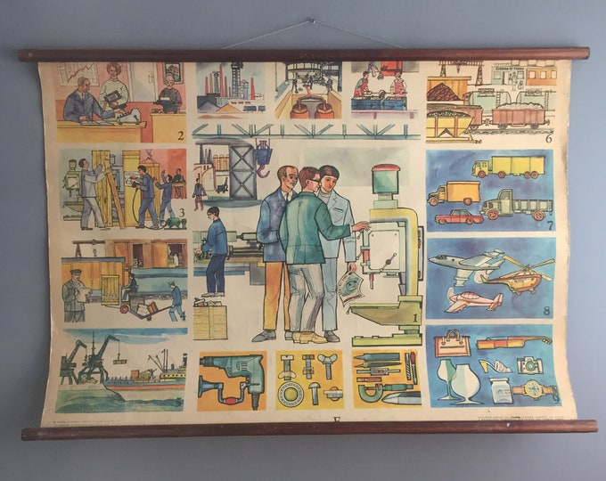 Vintage russian school poster wall chart
